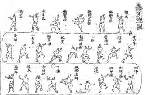 Antik tegning som viser den måske aller første systematisering af kampformen som senere blev til Taekwondo